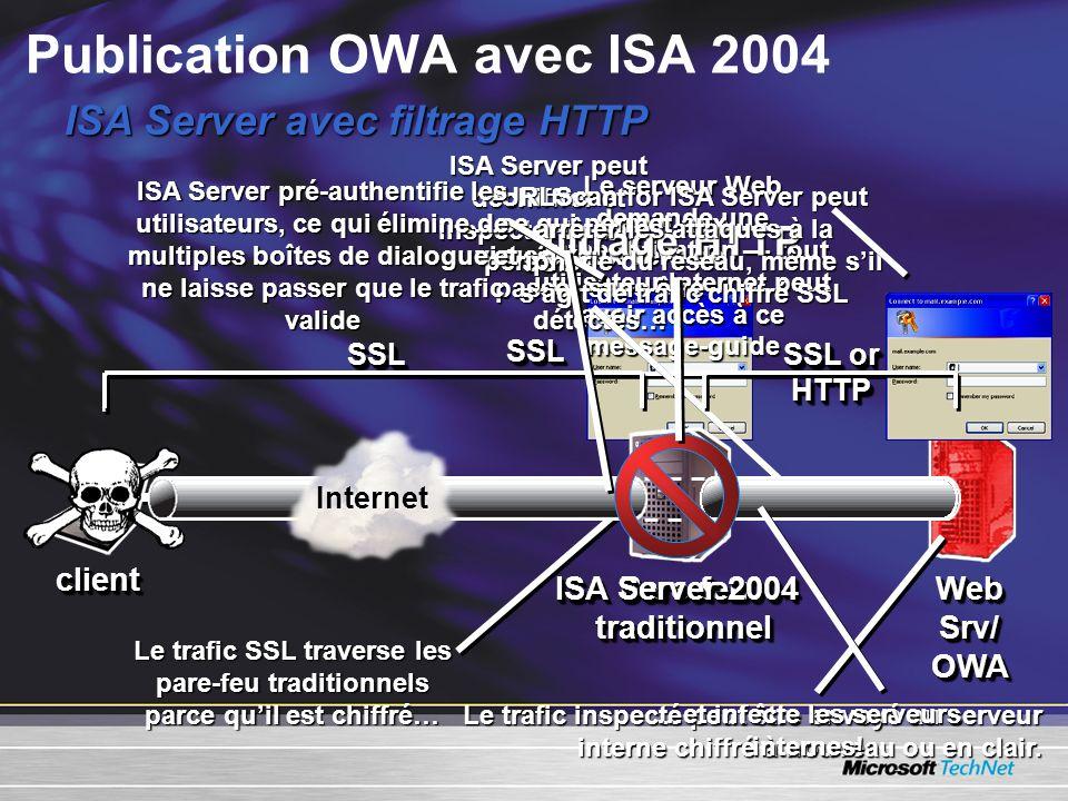 Publication OWA avec ISA 2004