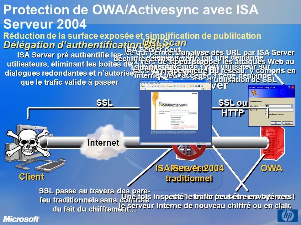 Protection de OWA/Activesync avec ISA Serveur 2004 Réduction de la surface exposée et simplification de publilcation