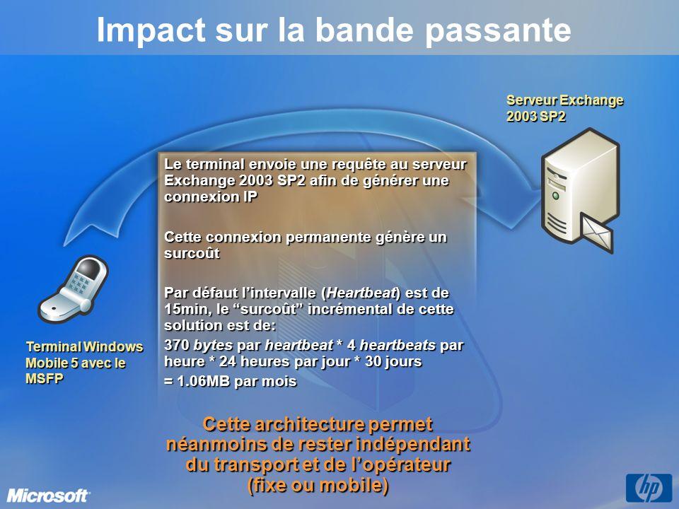 Impact sur la bande passante