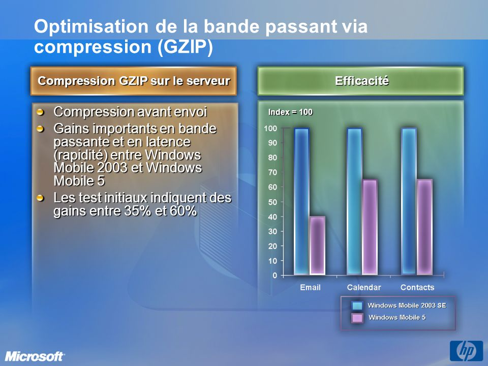 Optimisation de la bande passant via compression (GZIP)