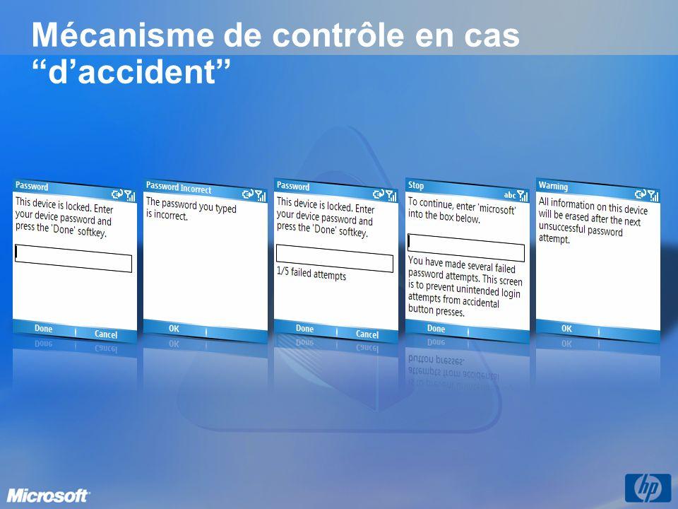 Mécanisme de contrôle en cas d'accident