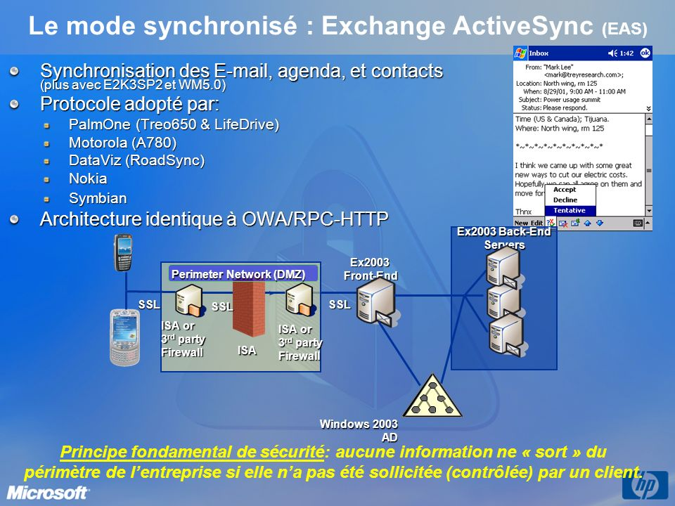 Le mode synchronisé : Exchange ActiveSync (EAS)