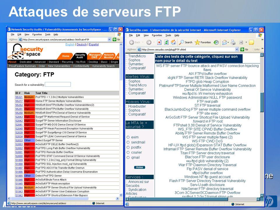Attaques de serveurs FTP