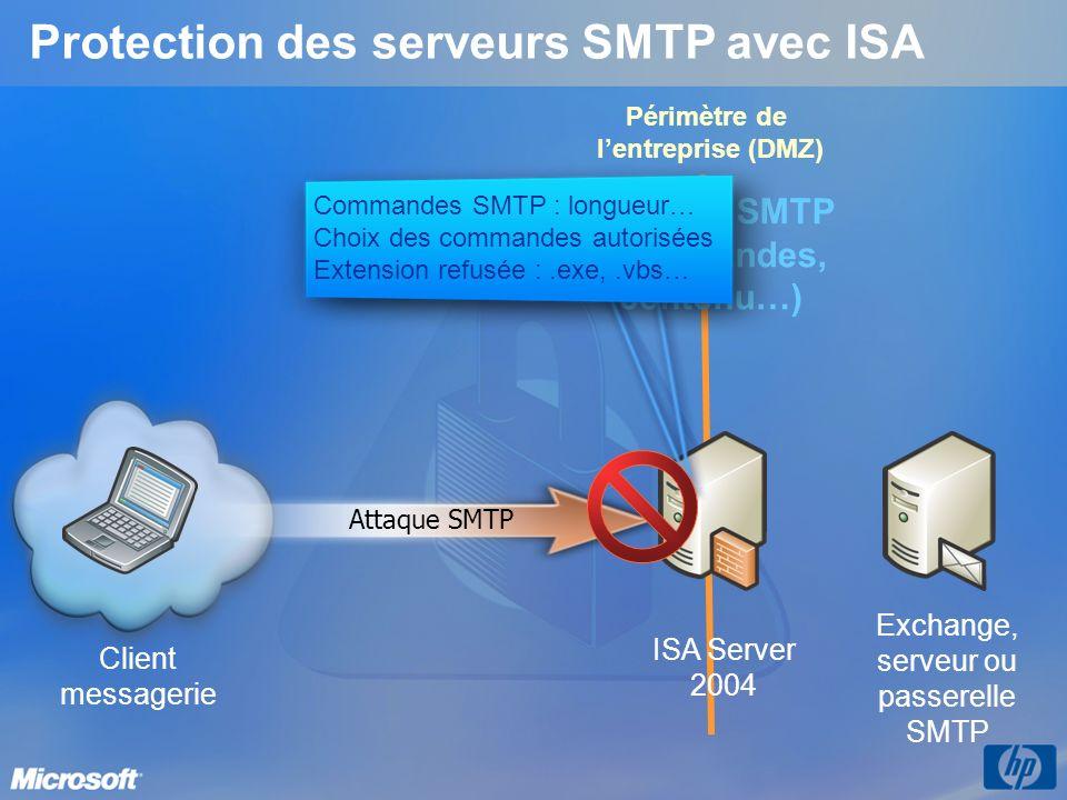 Protection des serveurs SMTP avec ISA
