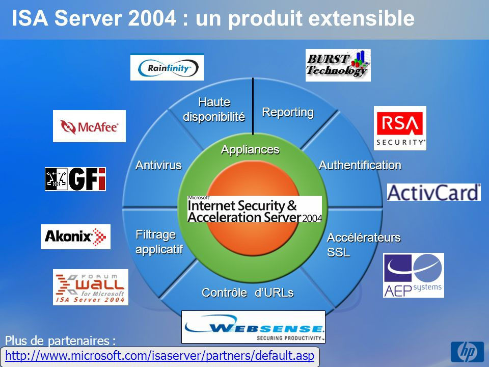 ISA Server 2004 : un produit extensible