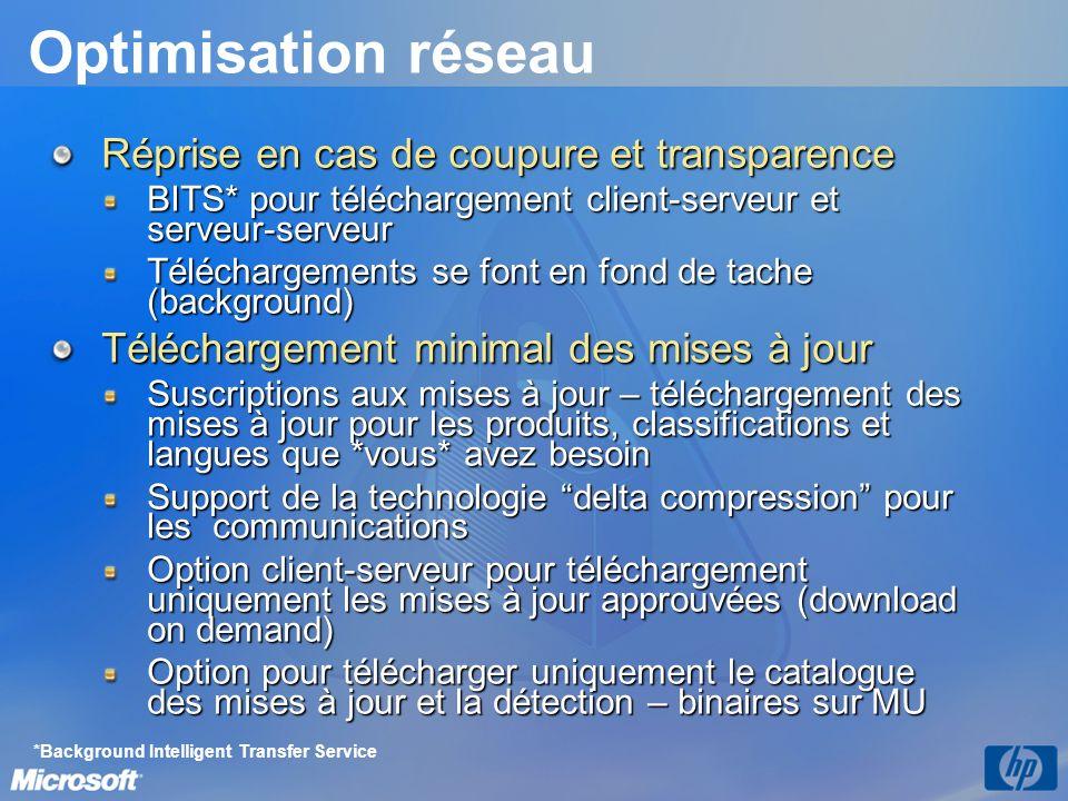 Optimisation réseau Réprise en cas de coupure et transparence