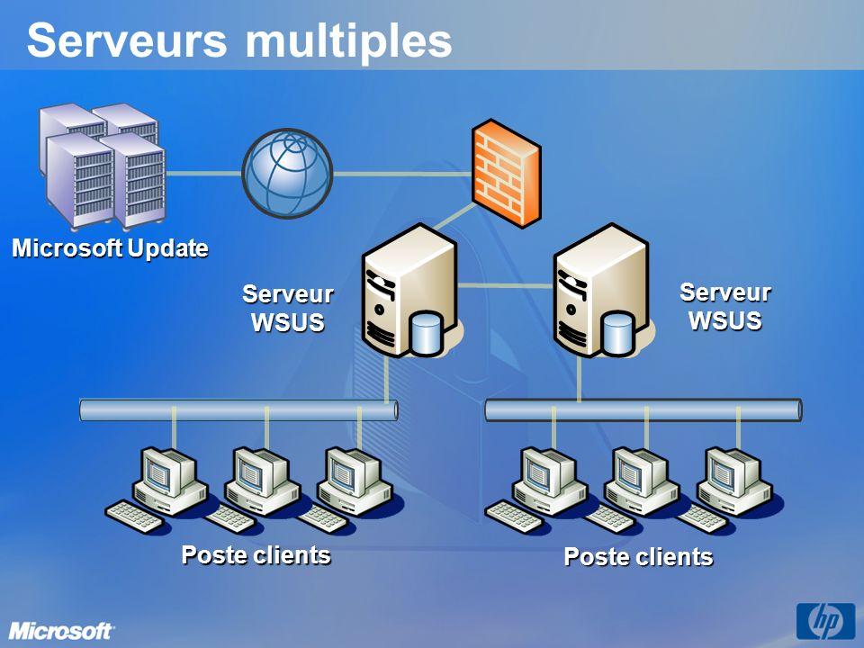 Serveurs multiples Microsoft Update Serveur WSUS Serveur WSUS