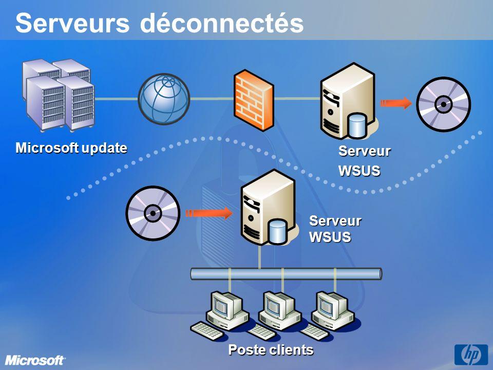 Serveurs déconnectés Microsoft update Serveur WSUS Serveur WSUS