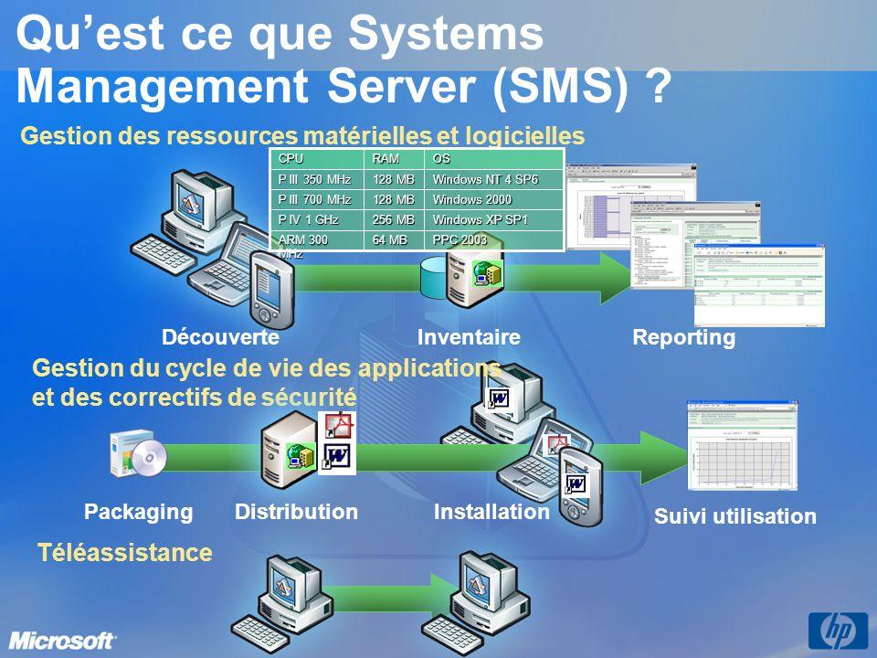 Qu'est ce que Systems Management Server (SMS)