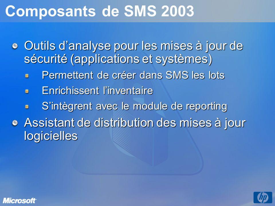 3/26/2017 3:56 PM Composants de SMS 2003. Outils d'analyse pour les mises à jour de sécurité (applications et systèmes)