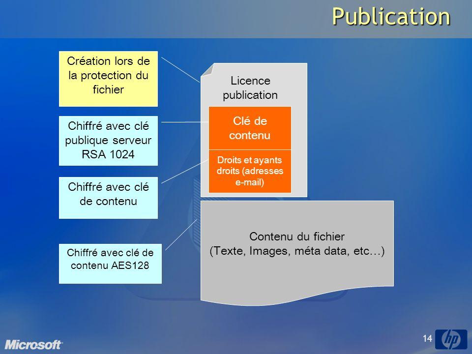 Publication Création lors de la protection du fichier