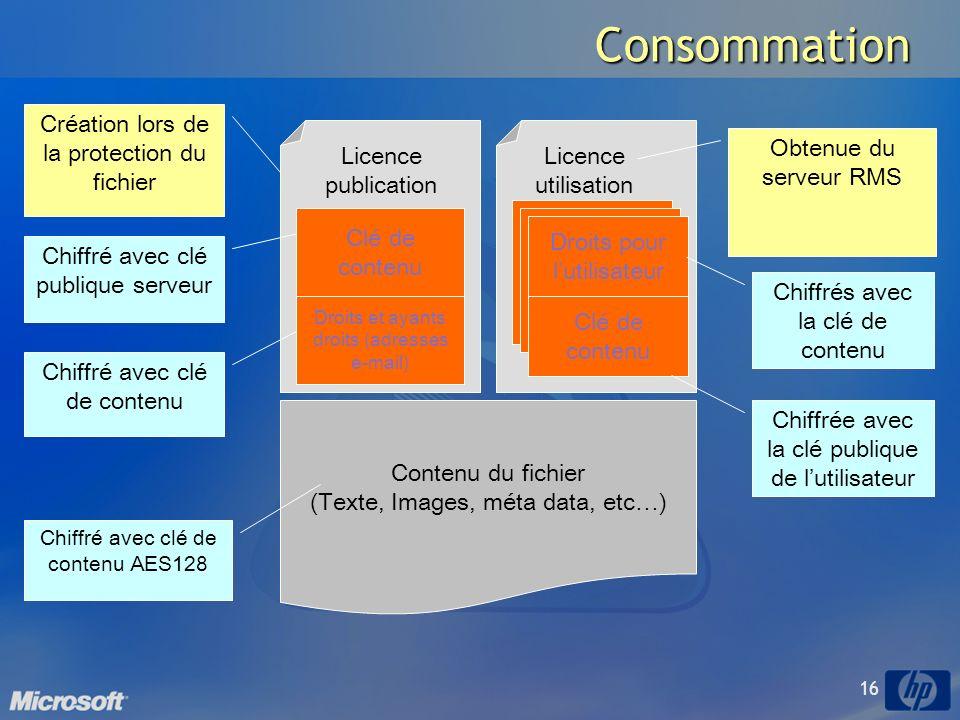 Consommation Création lors de la protection du fichier a