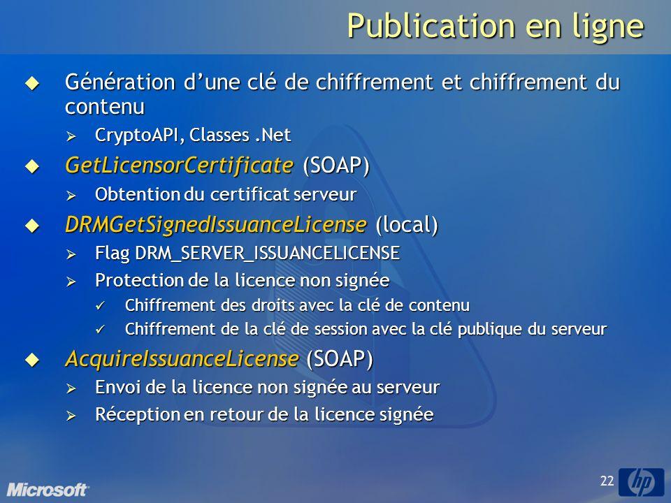 Publication en ligne Génération d'une clé de chiffrement et chiffrement du contenu. CryptoAPI, Classes .Net.