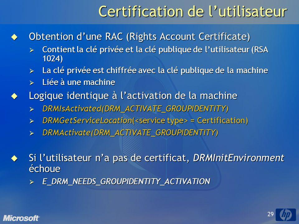 Certification de l'utilisateur