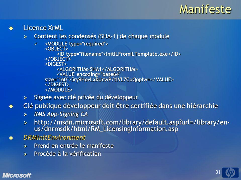 Manifeste Licence XrML