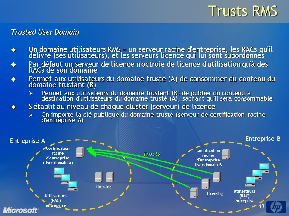 Trusts RMS Trusted User Domain