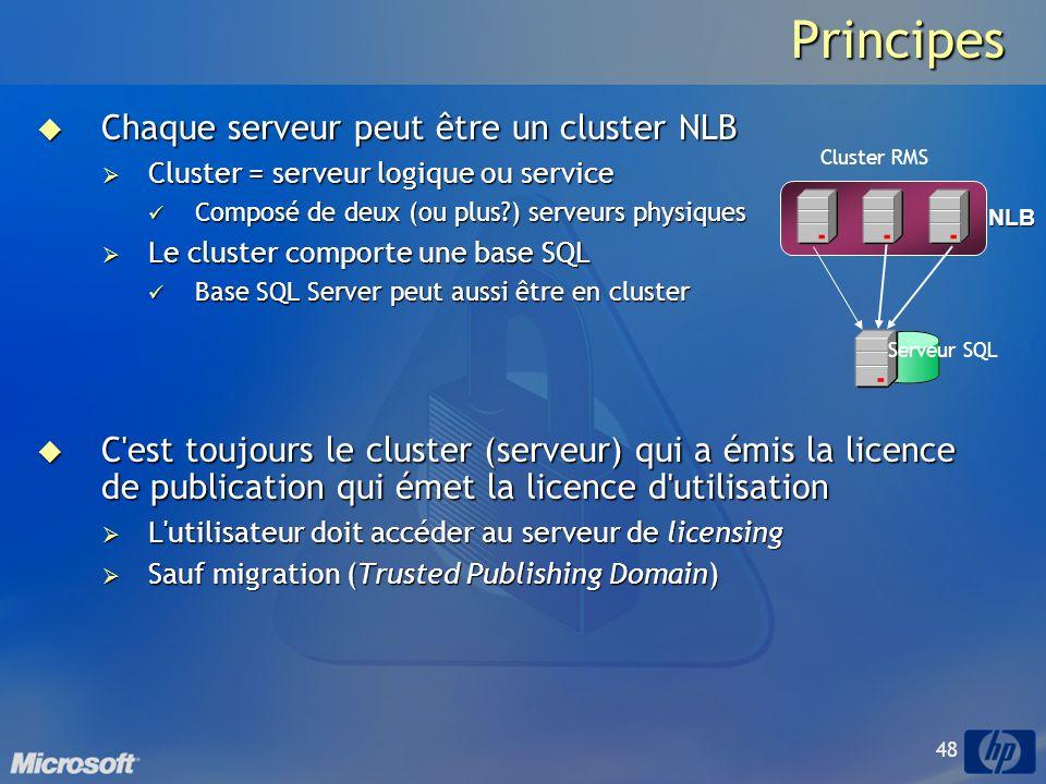 Principes Chaque serveur peut être un cluster NLB
