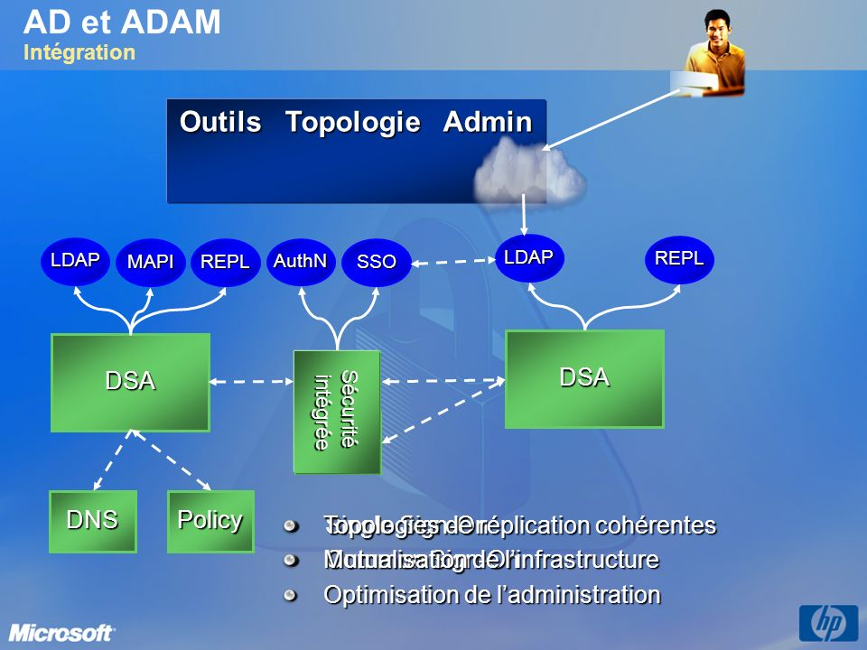 Outils Topologie Admin