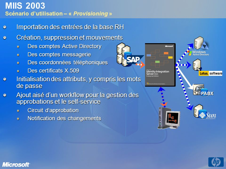 MIIS 2003 Scénario d'utilisation – « Provisioning »