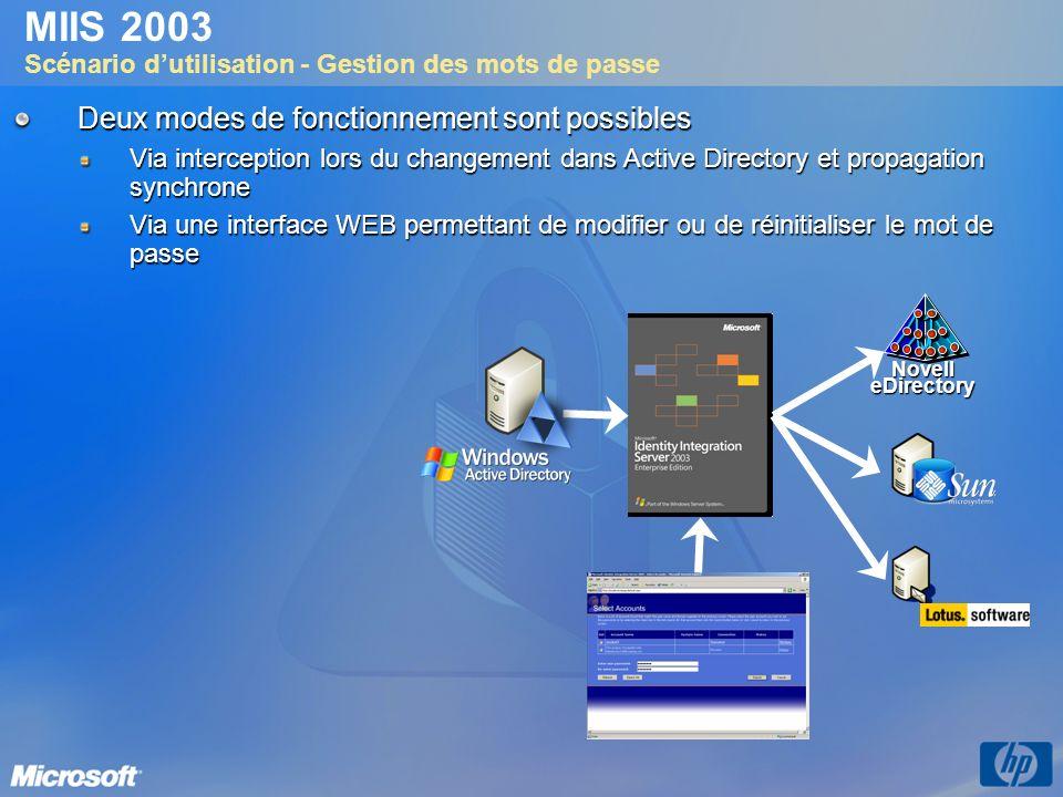 MIIS 2003 Scénario d'utilisation - Gestion des mots de passe