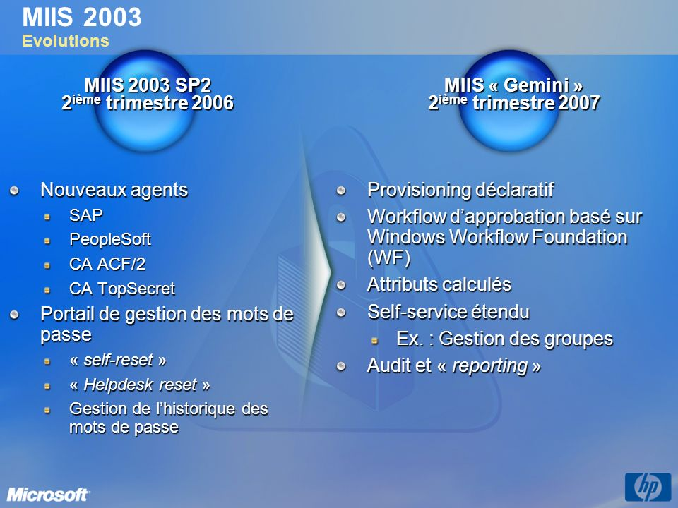 MIIS 2003 Evolutions MIIS 2003 SP2 2ième trimestre 2006