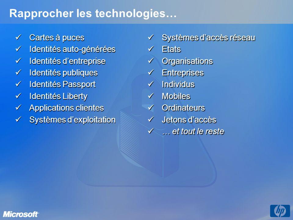 Rapprocher les technologies…
