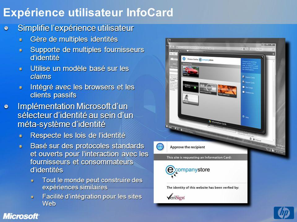 Expérience utilisateur InfoCard