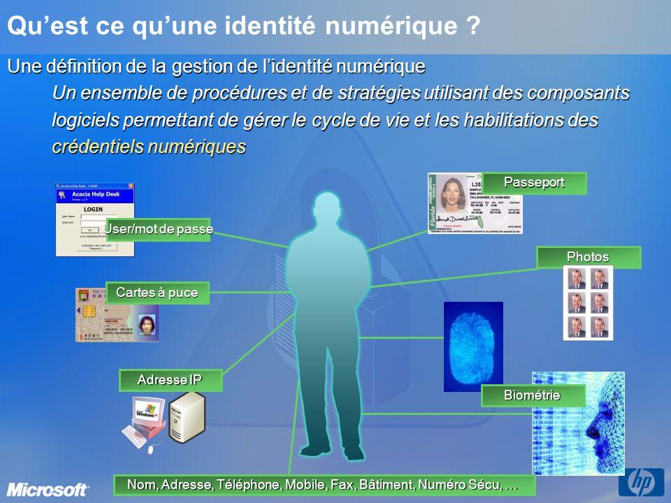Qu'est ce qu'une identité numérique