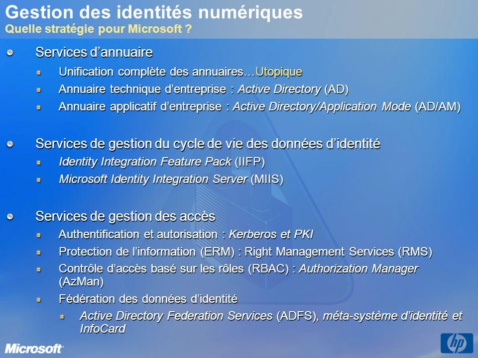 Gestion des identités numériques Quelle stratégie pour Microsoft