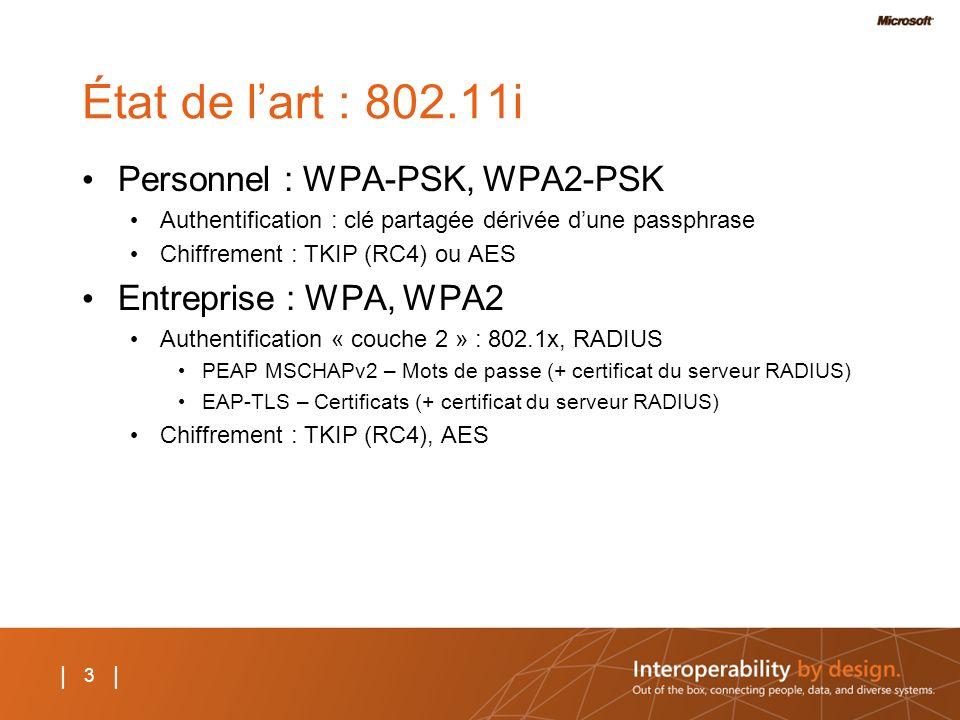 État de l'art : 802.11i Personnel : WPA-PSK, WPA2-PSK