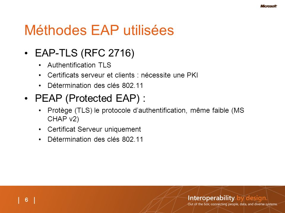 Méthodes EAP utilisées