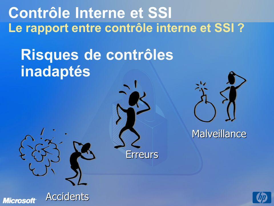 Contrôle Interne et SSI Le rapport entre contrôle interne et SSI