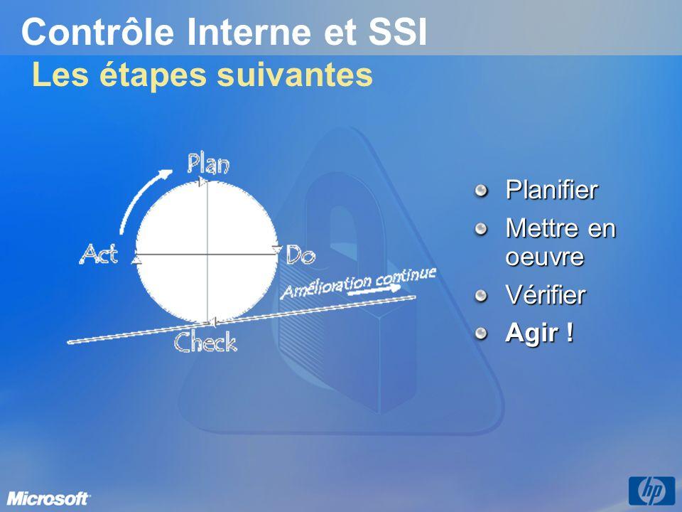Contrôle Interne et SSI Les étapes suivantes