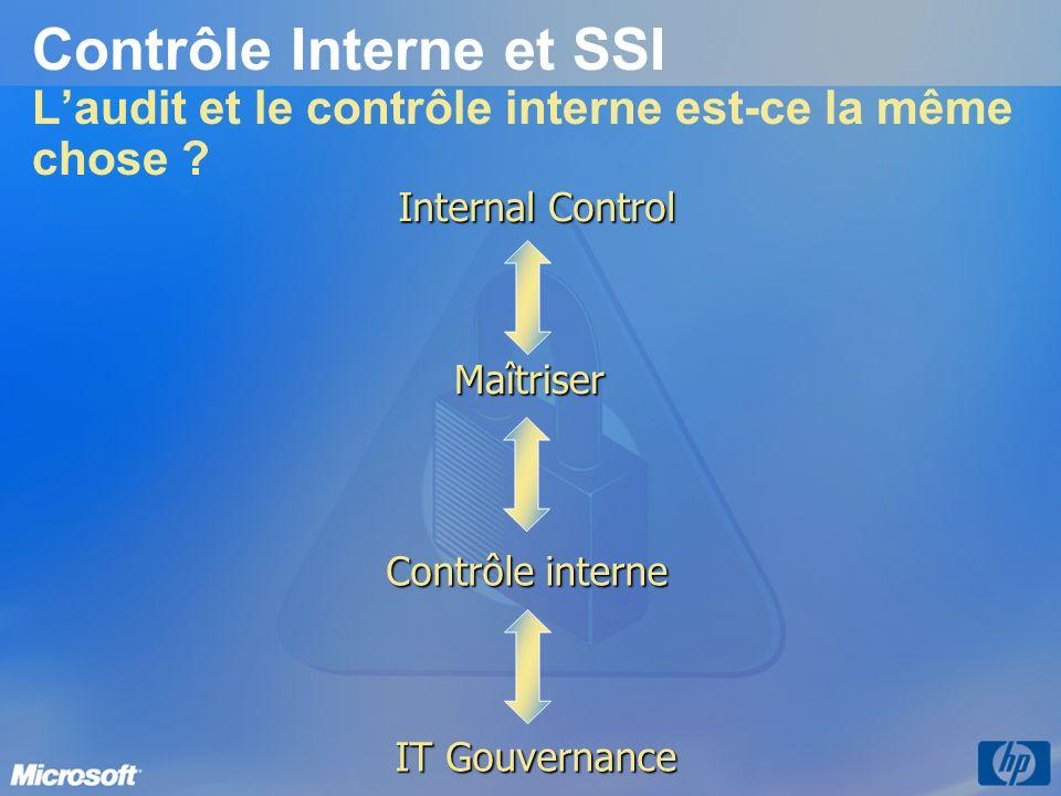 3/26/2017 3:56 PM Contrôle Interne et SSI L'audit et le contrôle interne est-ce la même chose Internal Control.