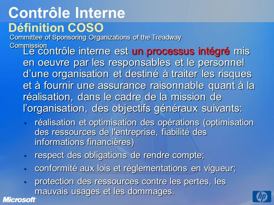 Contrôle Interne Définition COSO