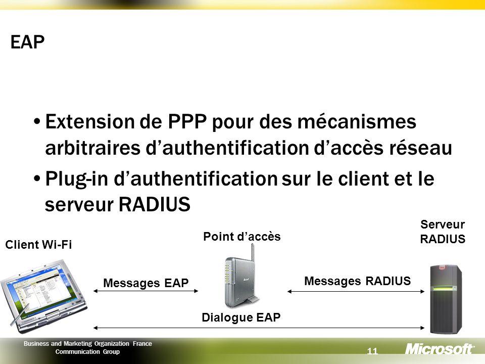 Plug-in d'authentification sur le client et le serveur RADIUS