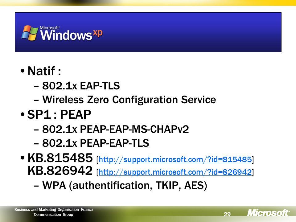 Natif :802.1x EAP-TLS. Wireless Zero Configuration Service. SP1 : PEAP. 802.1x PEAP-EAP-MS-CHAPv2. 802.1x PEAP-EAP-TLS.