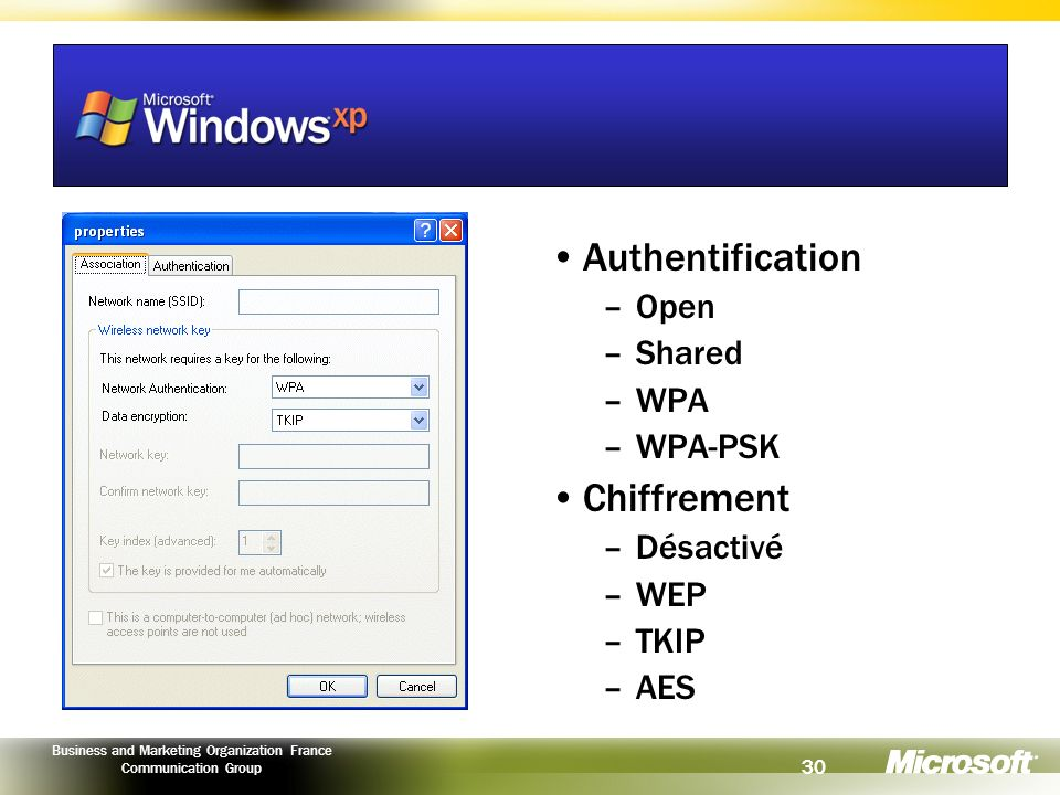 Authentification Chiffrement Open Shared WPA WPA-PSK Désactivé WEP