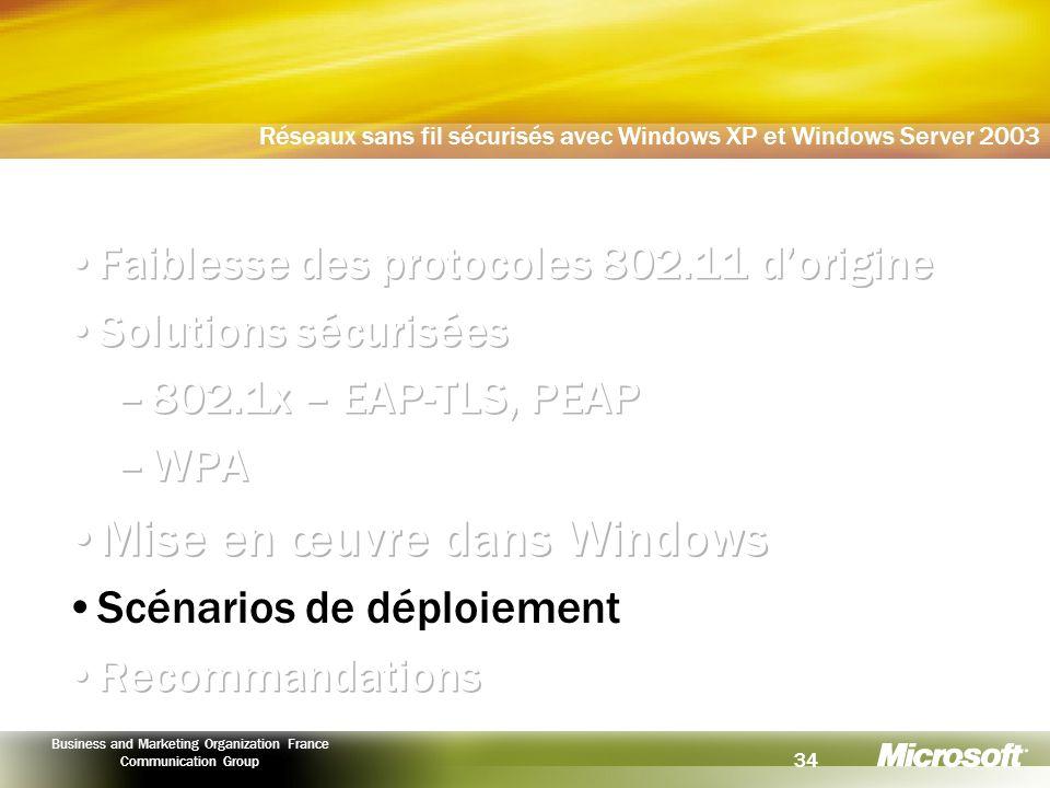 Mise en œuvre dans Windows