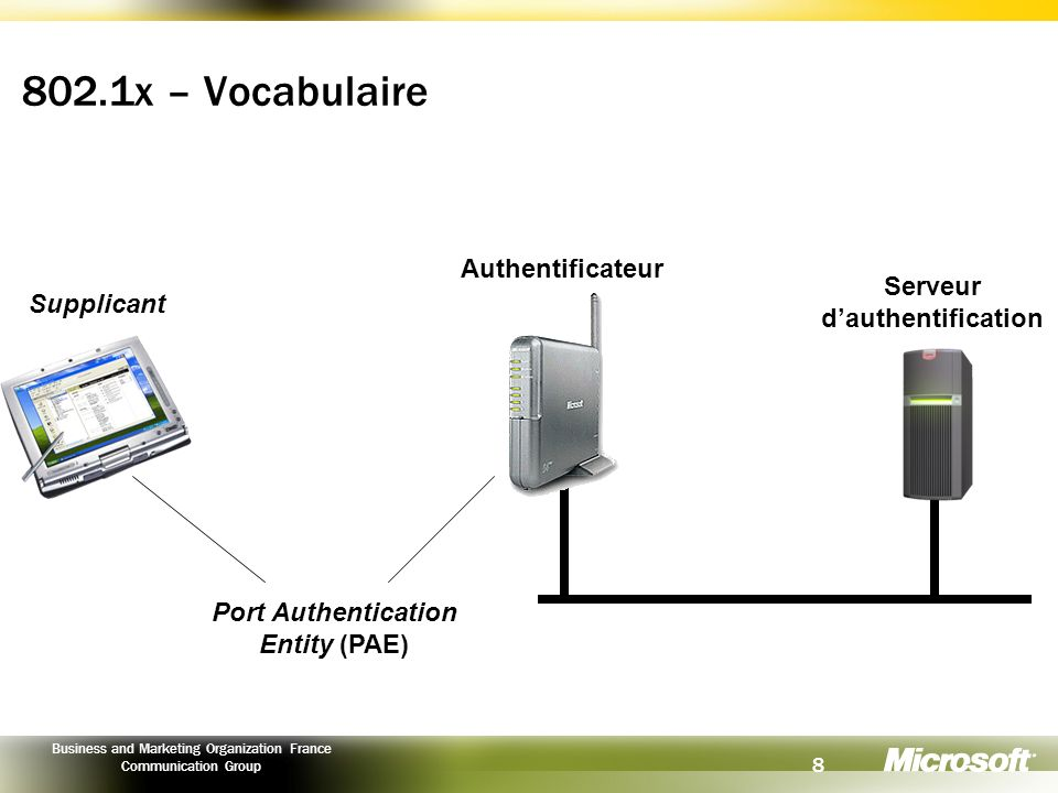 Port Authentication Entity (PAE)