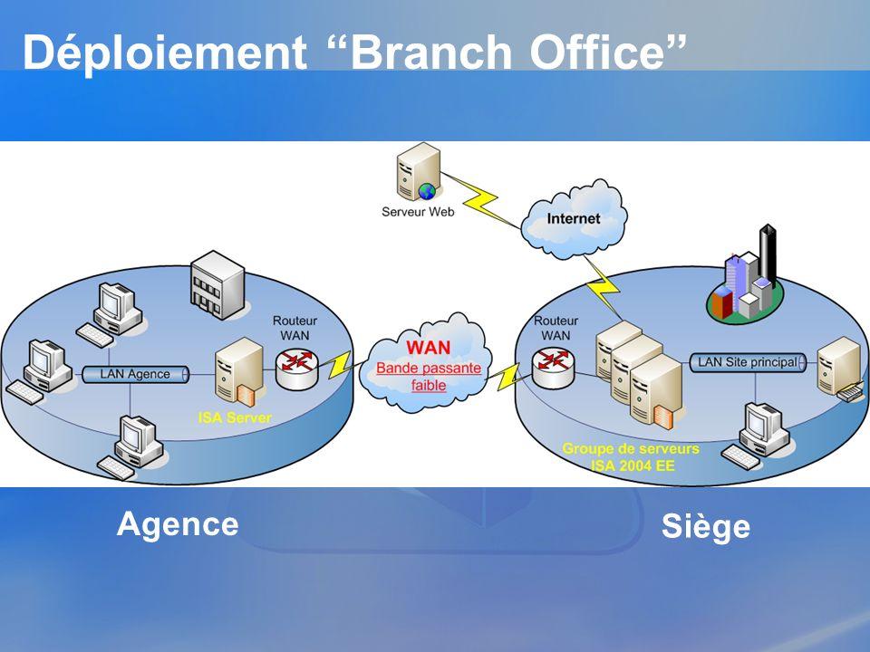 Déploiement Branch Office
