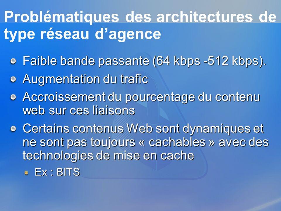Problématiques des architectures de type réseau d'agence