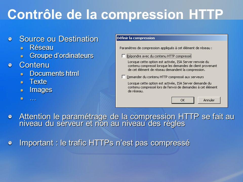 Contrôle de la compression HTTP