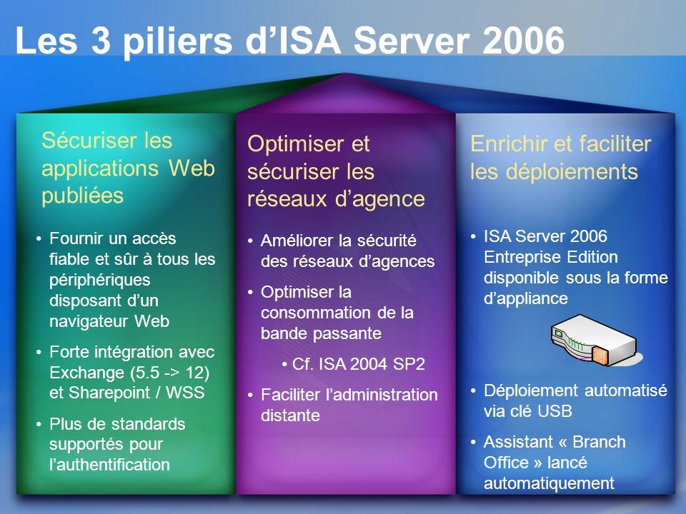 Les 3 piliers d'ISA Server 2006
