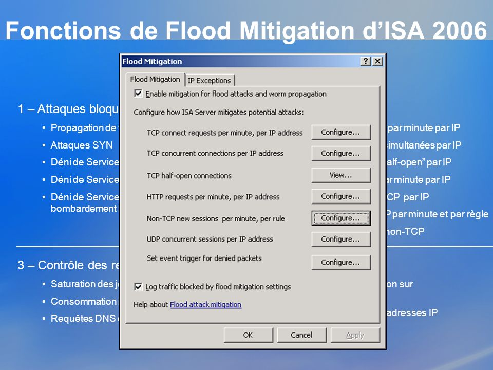 Fonctions de Flood Mitigation d'ISA 2006