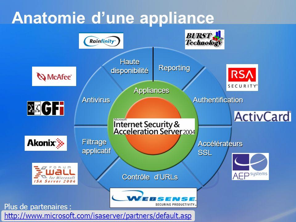 Anatomie d'une appliance