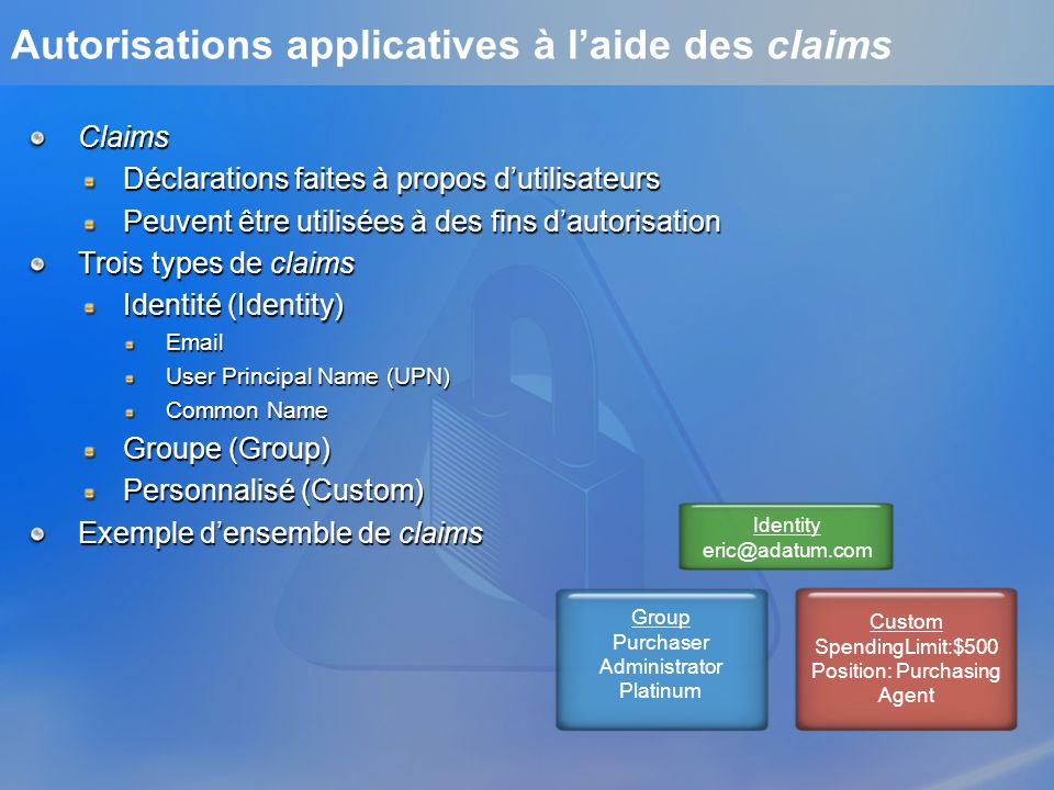 Autorisations applicatives à l'aide des claims