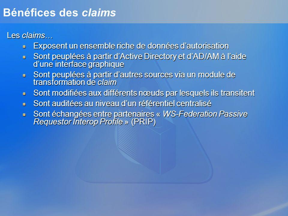 Bénéfices des claims Les claims…