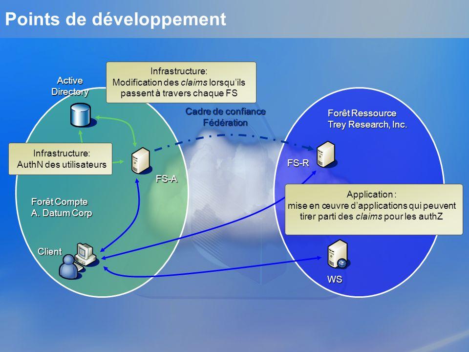Points de développement