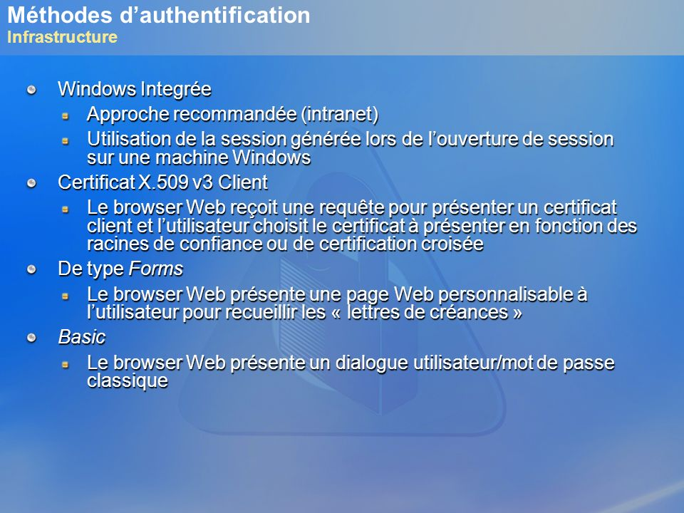 Méthodes d'authentification Infrastructure